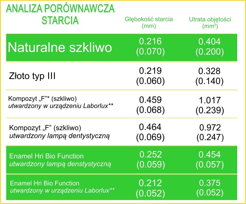 Analiza Nowa
